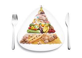 Image result for تاثیر تغذیه بر یادگیری