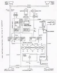 Nice vehicle schematics ideas the best electrical circuit electric vehicle wiring diagram fitfathers pooptronica image collections