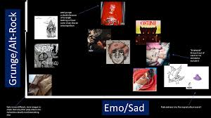 powerpoint photo albums shitty graph of peeps albums eps i made in powerpoint id love to
