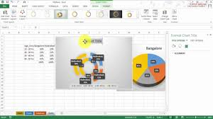 Creating And Formatting Charts In Ms Excel
