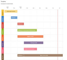 Confluence Timeline Chart Macro Of The Month Roadmap Planner Faculty Of Engineering