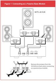 home theatre wiring diagram solidfonts home theater wiring accessories solidfonts home projector wiring diagrams