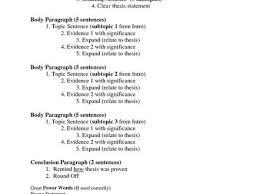 apush essay examples writing an apush essay essential tips standard essay format standard ap us history essay