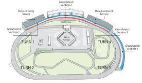 Lv Motor Speedway Seating Chart Las Vegas Motor Speedway Nascar Racing Las Vegas Las