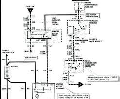 4610 ford tractor wiring schematic khaistudio com 4610 ford tractor wiring schematic ford starter wiring diagram wiring diagram ford ford diesel tractor wiring