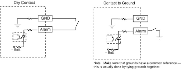 discrete inputs on an rtu circuit diagram of a dry contact closure input