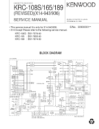 kenwood wire harness diagram kenwood image wiring kenwood stereo wiring annavernon on kenwood wire harness diagram