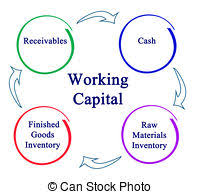 Working Capital Chart Working Capital Concept On A Paper With Charts