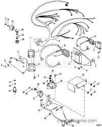 Rqhfrzbf thunderbolt iv ignition wiring diagram phenomenal image ideas harness