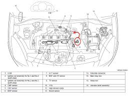 suzuki swift fuse box radio suzuki wiring diagrams