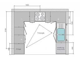 G Shaped Kitchen Layout Small Kitchen Design Plans Marvellous Inspiration Ideas 20 1000