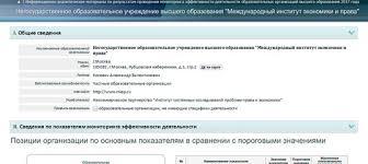 Стена ВКонтакте Международный институт экономики и права