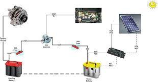 truck dual battery diagram wiring diagrams best car dual battery wiring diagram wiring diagram data perko dual battery switch diagram how to make