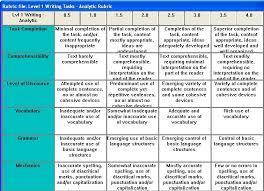 Describing Yourself Essay Student Writing Report Service How To Start An Essay Describing