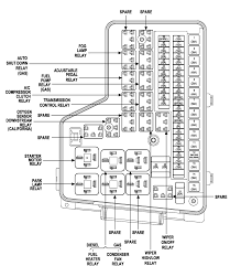 i have 2004 dodge ram 1500 and the start run 25 amp fuse Dodge Ram Fuse Box Dodge Ram Fuse Box #22 dodge ram fuse box diagram