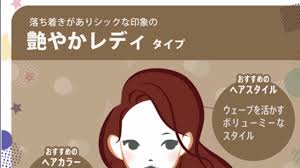 花王のai顔分析で似合う髪型診断style Changeを試してみた感想 Woke