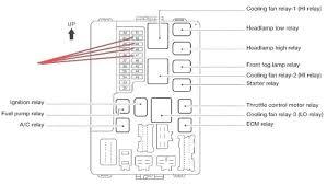 2011 nissan rogue fuse diagram wiring diagram 2011 nissan rogue fuse diagram wiring diagram blognissan rogue fuse box diagram lights wiring diagrams 2010