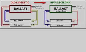 T12 Wiring Diagram Wiring Diagram 500