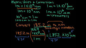 Metric Units Conversion And Scientific Notation Examples Nm Pm Cm