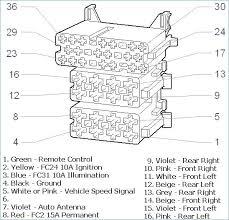 zafira gsi wiring diagram collection of wiring diagram \u2022 Opel Astra G Caravan opel astra 2001 wiring diagram opel free wiring diagrams instructions rh yomgee com astra mk4 gsi wiring diagram vauxhall zafira a wiring diagram