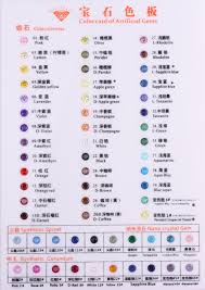 Us 65 36 5 Off 1pc Lot Synthetic Loose Cubic Zirconia Stone Color Chart Corundum Stone Nano Stone Color Card In Beads From Jewelry Accessories On