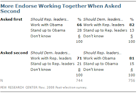 presentation survey examples questionnaire design pew research center