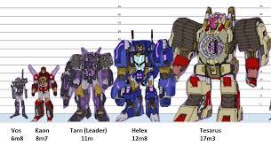 Robot Size Chart Big 5 Decepticons Decepticon Justice Division Size Chart