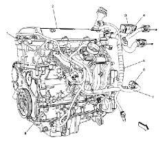 2007 2 2l engine diagram wiring diagrams best 2 2l engine diagram wiring diagram online hhr 2 2l hose 2 2l ecotec engine diagram