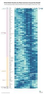 Most Common Birthdays Around The World Heat Map Visual