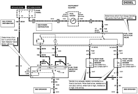 1999 ford f 150 fuel gauge wiring diagram wiring library front tank fuel gauge pegged to empty page 2 ford truck enthusiasts forums