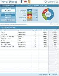 vacation budget template 2017 s best free budget templates wallethub