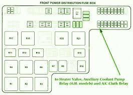 2002 jaguar s type trunk fuse box diagram data wiring diagrams \u2022  at 2002 Jaguar Xk8 Trunk Compartmant Relay Fuse Box Diagram