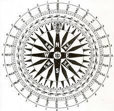 Compass Deviation Chart Magnetic Compass Adjustment Marine Compass Correction