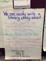 how to write a literary essay anchor chart school language literary essays digging deeper