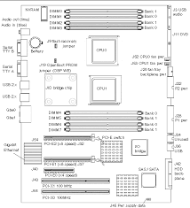 draw the block diagram of motherboard draw image block diagram of motherboard the wiring diagram