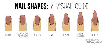 Easy Chart To Figure Out What Nail Shape Fits Your Style In