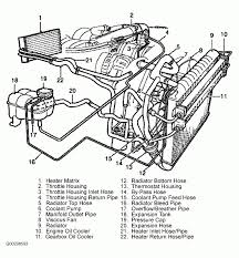 Rover engine diagram diy wiring diagrams u2022 rh aviomar co 2001 range rover engine diagram 2000
