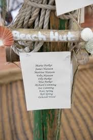 Wedding Table plan | Wedding table plan, Rustic country wedding, Wedding  table