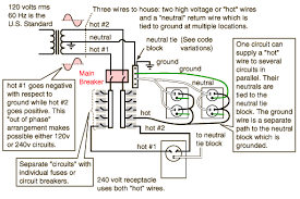 household electric circuits household wiring