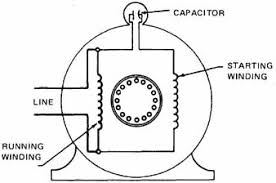 single phase induction motors 12 connections for a capacitor start capacitor run motor