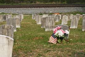 Image result for graves
