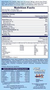 ings nutrition panels pure protein 100 whey protein helps keep your body fit and ready for action