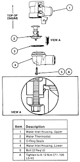 ford thermostat diagram wiring diagram sample ford thermostat diagram wiring diagram structure ford focus thermostat diagram ford thermostat diagram