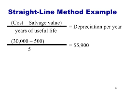 What Is A Straight Line Depreciation Magdalene Project Org