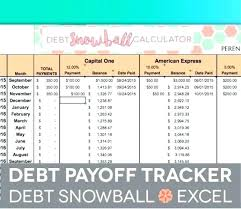 Debt Payoff Excel Debt Snowball Excel Spreadsheet Debt Snowball Worksheet Excel Debt