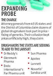 n pharma firms face us price fixing charge anirudh sethi pharma