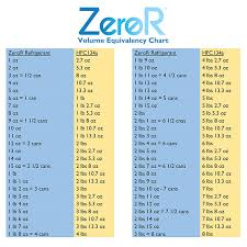 Zeror Ac Refrigerant Charging Hose And Can Tap R12 R22 Air Conditioning