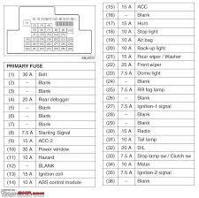 suzuki swift fuse box diagram wiring diagram for you • maruti suzuki swift fuse box wiring diagram data rh 17 11 14 reisen fuer meister de