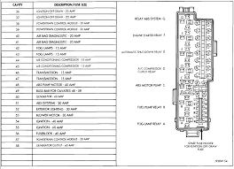 1993 jeep fuse box simple wiring diagram 1993 jeep cherokee fuse diagram wiring diagrams best fuse diagram 2008 jeep rubicon 1993 jeep fuse box