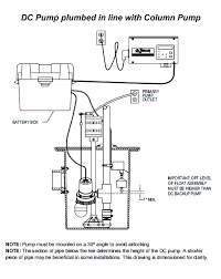 zoeller aquanot basement sentry pro pak series backup pump systems view basement sentry i installation example model
